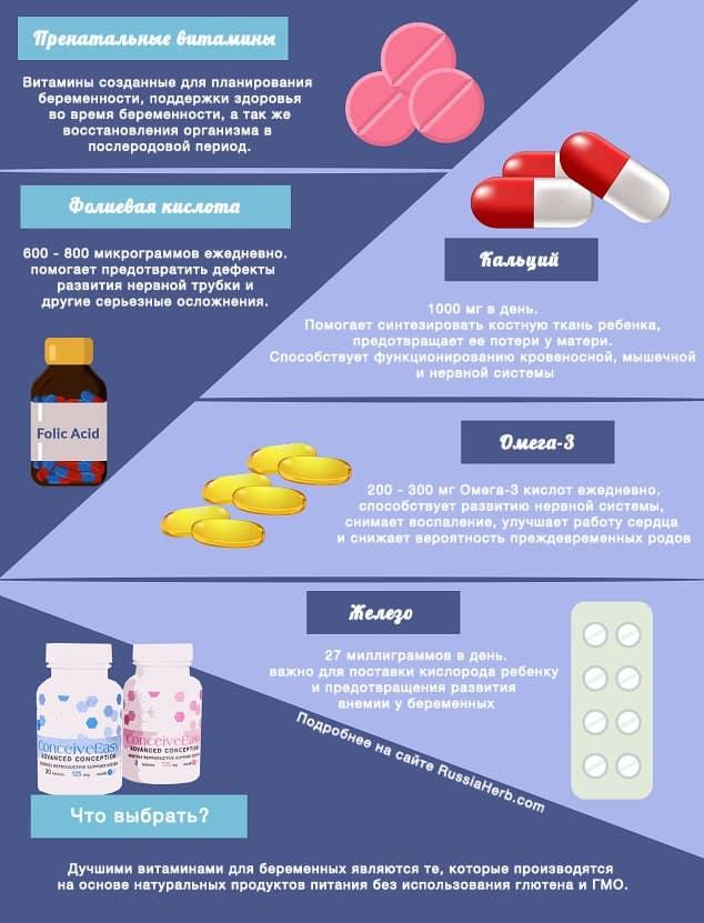 Помогут ли витамины для беременных забеременеть 91